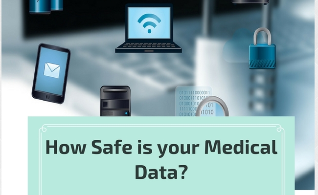 How Safe is your Medical Data?
